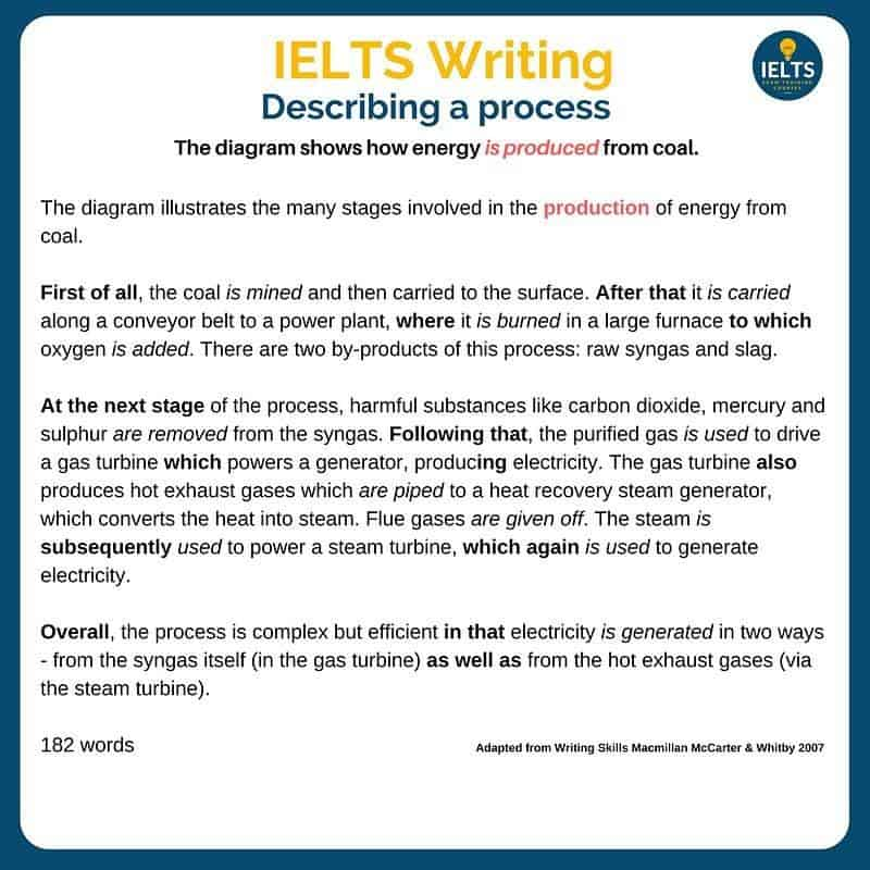 IELTS describe a process. How energy is produced from coal MODEL ANSWER