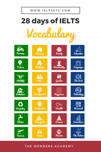 IELTS Vocabulary Practice and Resources
