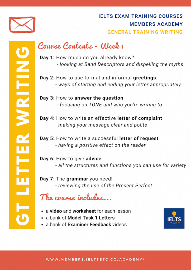 How to write a formal or informal letter - IELTS with Fiona
