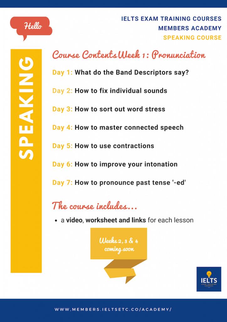 IELTS Speaking Course