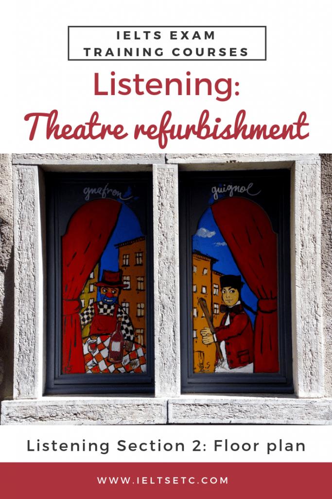IELTS Listening Theatre Floor Plan