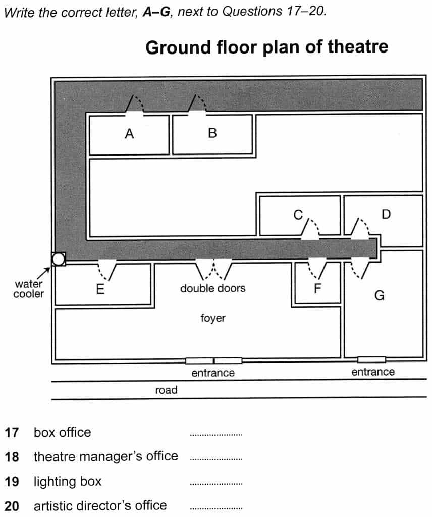 IELTS Listening: Theatre Floor Plan