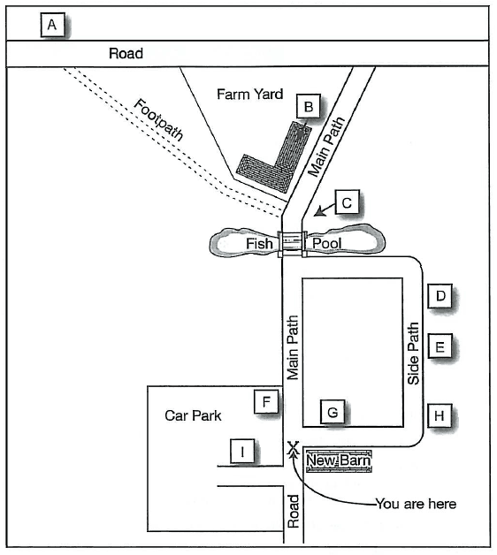 IELTS Listening Fiddy Farm Map How to follow directions in Listening Part 2