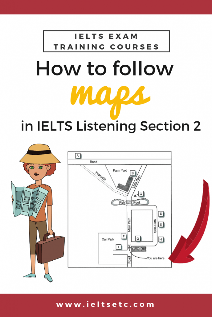 Listening Section 2 - IELTS with Fiona