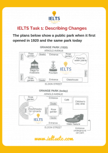 IELTS Writing Task 1: Describing changes to a park
