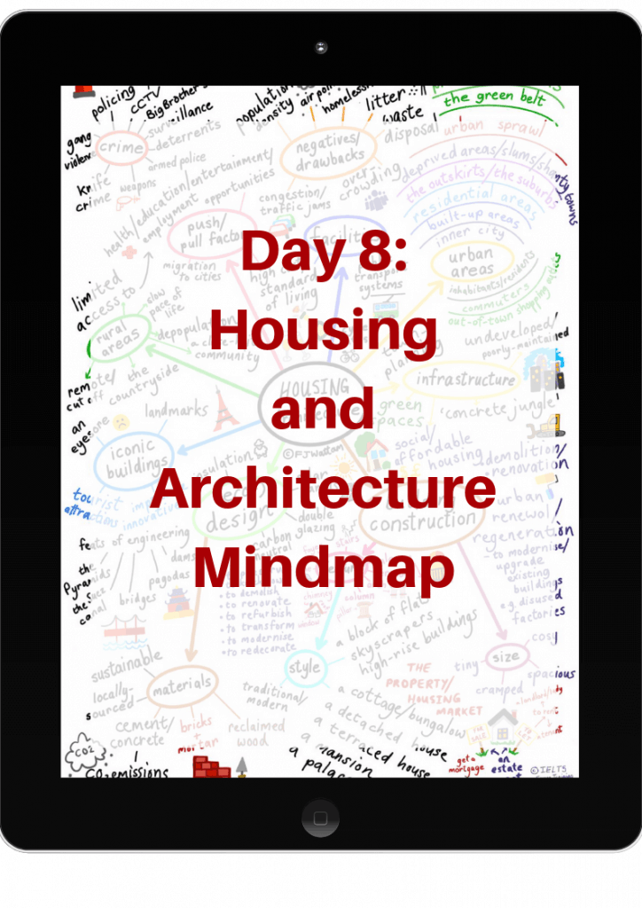 IELTS Vocabulary Mindmap about Architecture